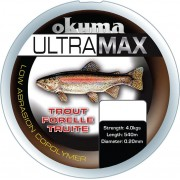 Okuma Ultramax 2oz Trout -Grey